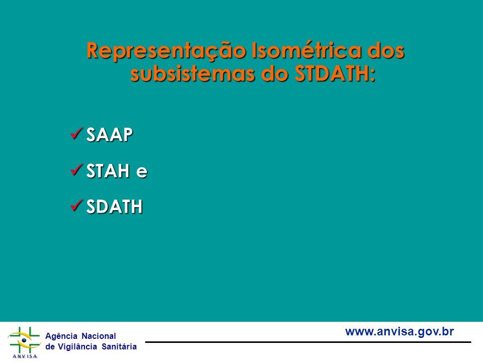 Agência Nacional de Vigilância Sanitária www.anvisa.gov.br Representação Isométrica dos subsistemas do STDATH: SAAP SAAP STAH e STAH e SDATH SDATH