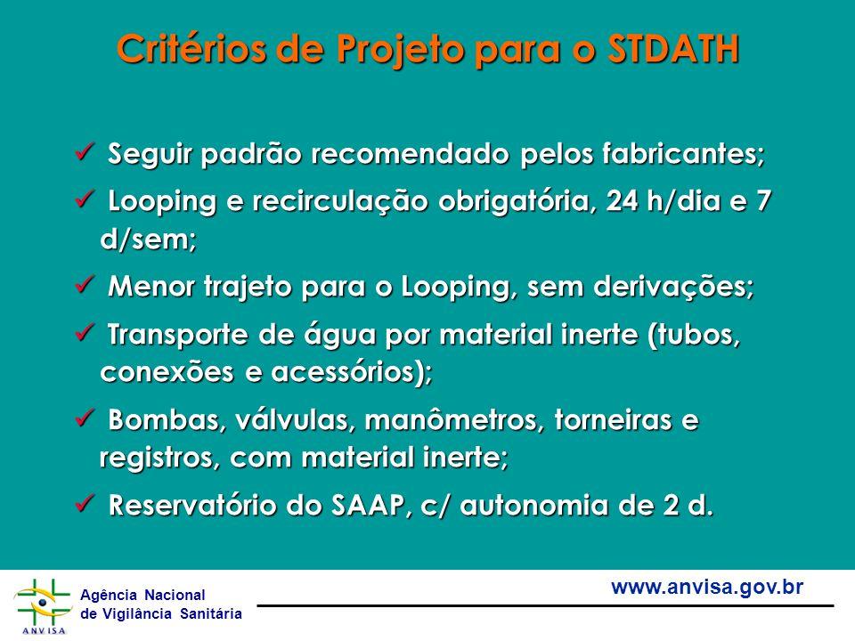 Agência Nacional de Vigilância Sanitária www.anvisa.gov.br Critérios de Projeto para o STDATH Seguir padrão recomendado pelos fabricantes; Seguir padr
