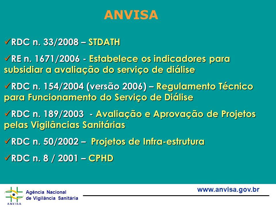 Agência Nacional de Vigilância Sanitária www.anvisa.gov.br ANVISA RDC n. 33/2008 – STDATH RDC n. 33/2008 – STDATH RE n. 1671/2006 - Estabelece os indi