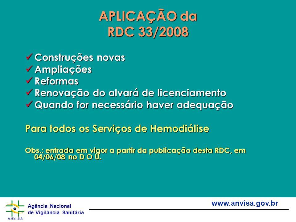 Agência Nacional de Vigilância Sanitária www.anvisa.gov.br APLICAÇÃO da RDC 33/2008 Construções novas Construções novas Ampliações Ampliações Reformas