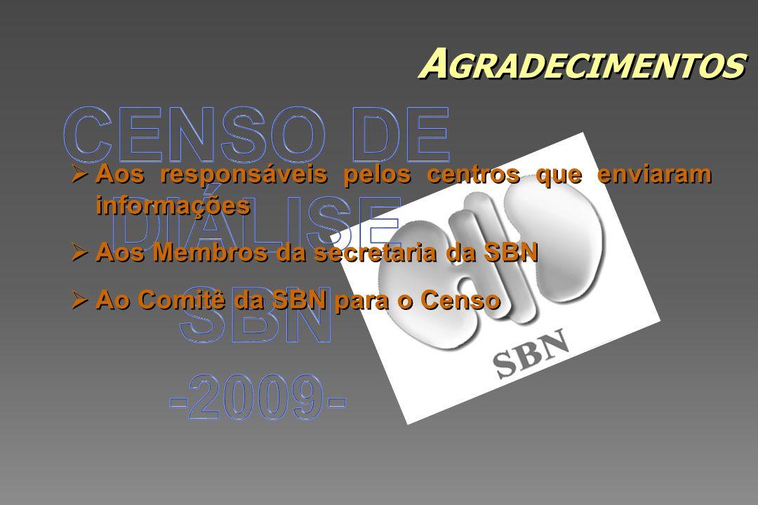Aos responsáveis pelos centros que enviaram informações Aos Membros da secretaria da SBN Ao Comitê da SBN para o Censo Aos responsáveis pelos centros
