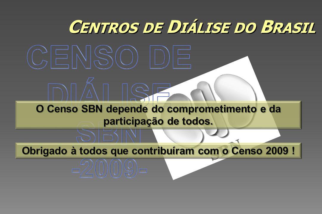 C ENTROS DE D IÁLISE DO B RASIL
