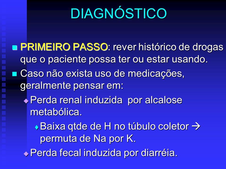 DIAGNÓSTICO PRIMEIRO PASSO: rever histórico de drogas que o paciente possa ter ou estar usando. PRIMEIRO PASSO: rever histórico de drogas que o pacien