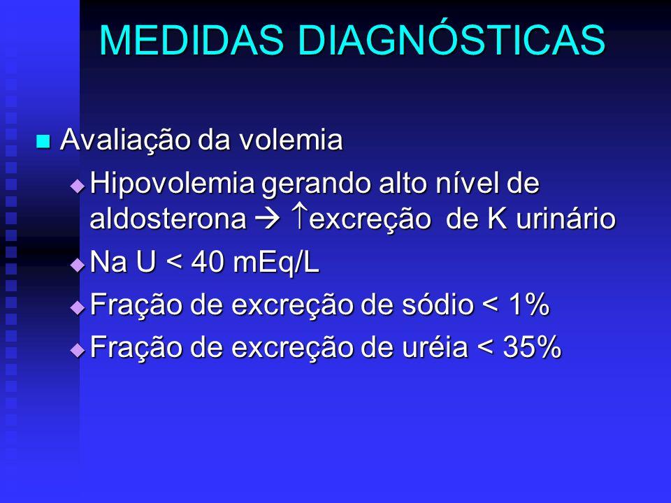 MEDIDAS DIAGNÓSTICAS Avaliação da volemia Avaliação da volemia Hipovolemia gerando alto nível de aldosterona excreção de K urinário Hipovolemia gerand