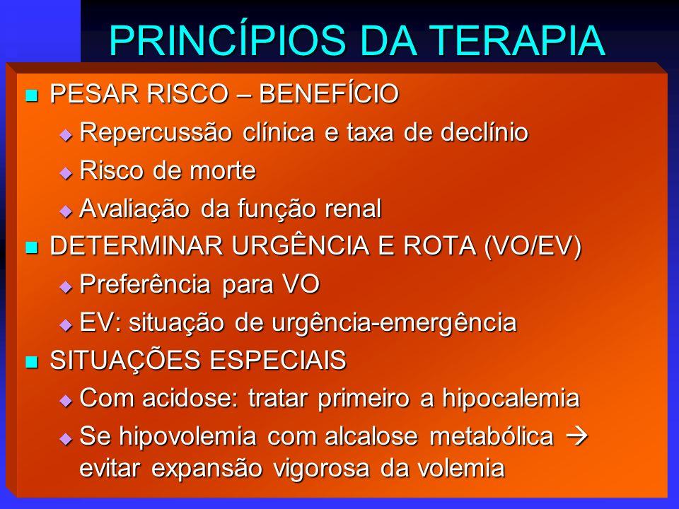 PRINCÍPIOS DA TERAPIA PESAR RISCO – BENEFÍCIO PESAR RISCO – BENEFÍCIO Repercussão clínica e taxa de declínio Repercussão clínica e taxa de declínio Ri