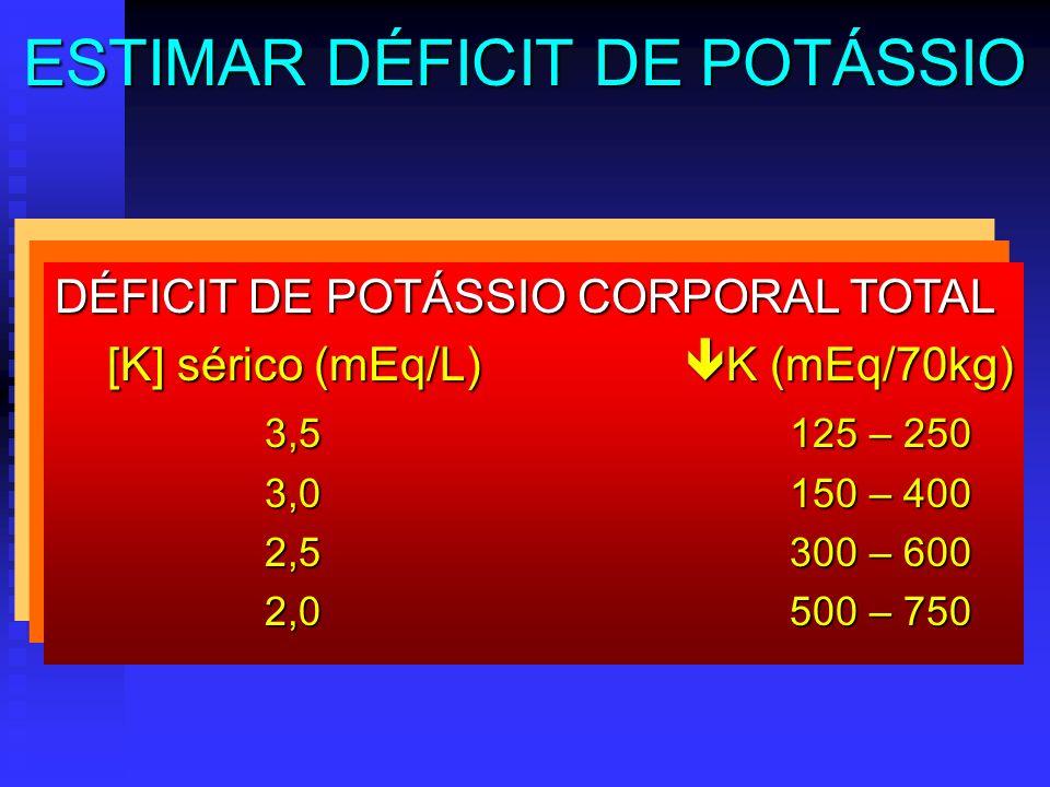 ESTIMAR DÉFICIT DE POTÁSSIO DÉFICIT DE POTÁSSIO CORPORAL TOTAL [K] sérico (mEq/L) K (mEq/70kg) 3,5125 – 250 3,0150 – 400 2,5300 – 600 2,0500 – 750