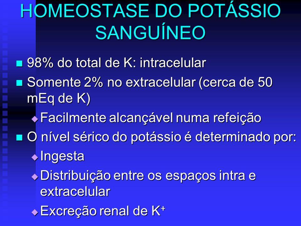 HOMEOSTASE DO POTÁSSIO SANGUÍNEO 98% do total de K: intracelular 98% do total de K: intracelular Somente 2% no extracelular (cerca de 50 mEq de K) Som