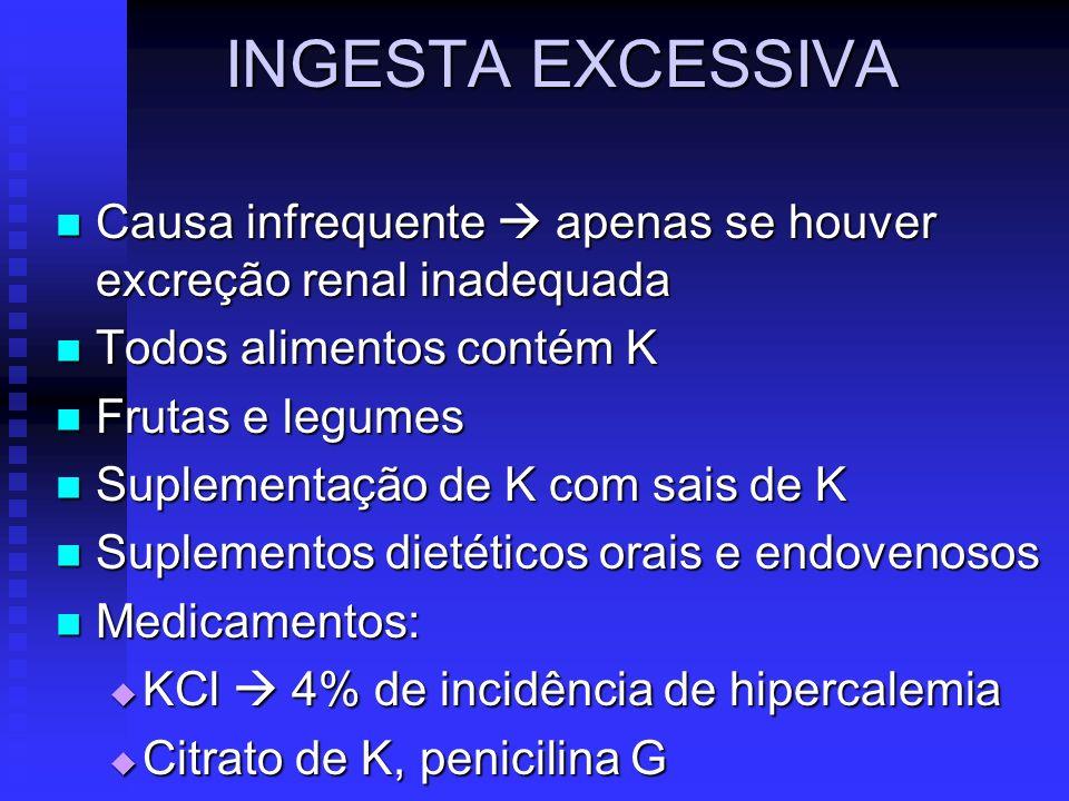 INGESTA EXCESSIVA Causa infrequente apenas se houver excreção renal inadequada Causa infrequente apenas se houver excreção renal inadequada Todos alim