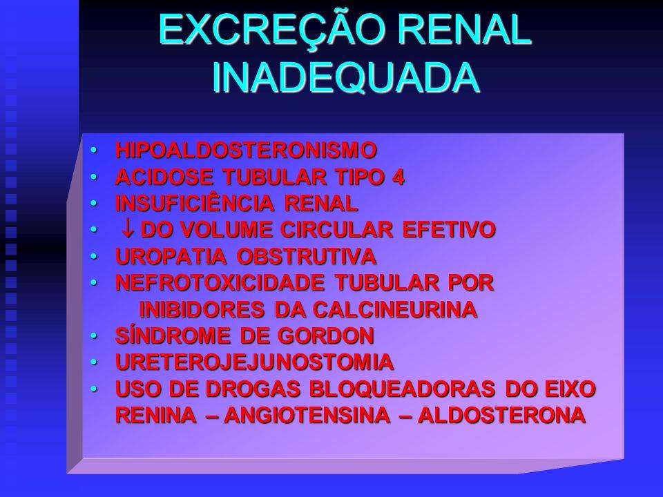 EXCREÇÃO RENAL INADEQUADA HIPOALDOSTERONISMOHIPOALDOSTERONISMO ACIDOSE TUBULAR TIPO 4ACIDOSE TUBULAR TIPO 4 INSUFICIÊNCIA RENALINSUFICIÊNCIA RENAL DO