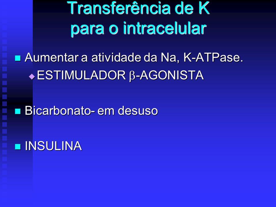 Transferência de K para o intracelular Aumentar a atividade da Na, K-ATPase. Aumentar a atividade da Na, K-ATPase. ESTIMULADOR -AGONISTA ESTIMULADOR -