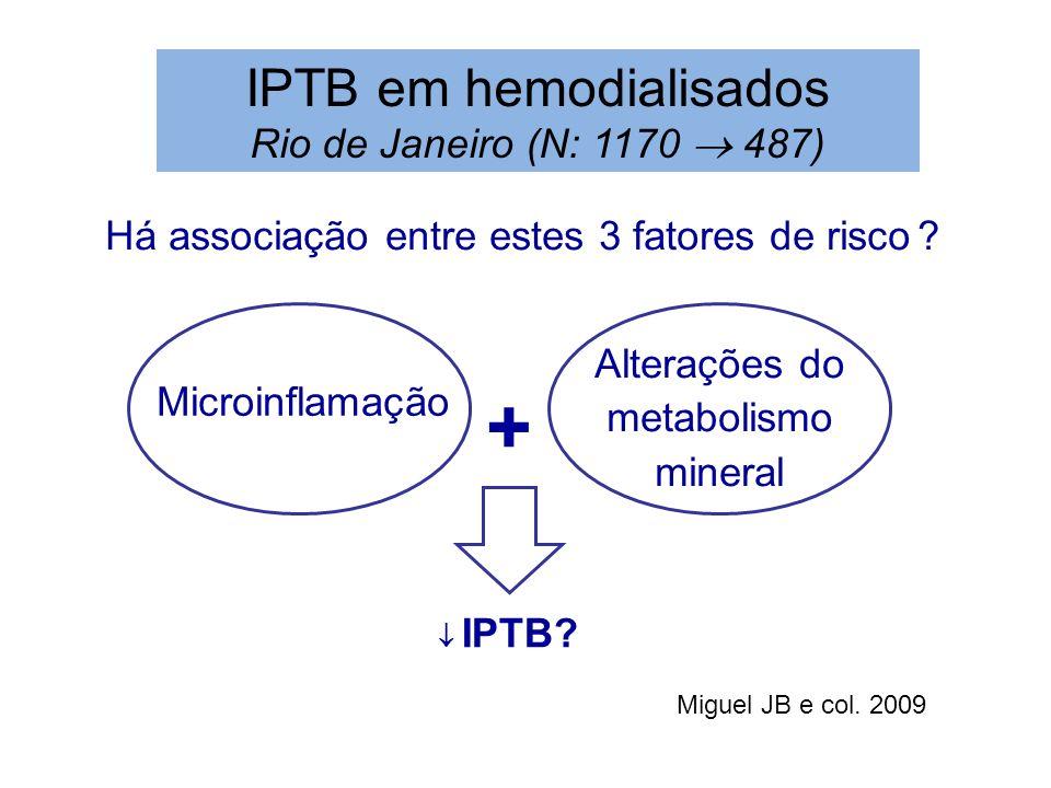Microinflamação Alterações do metabolismo mineral + IPTB.