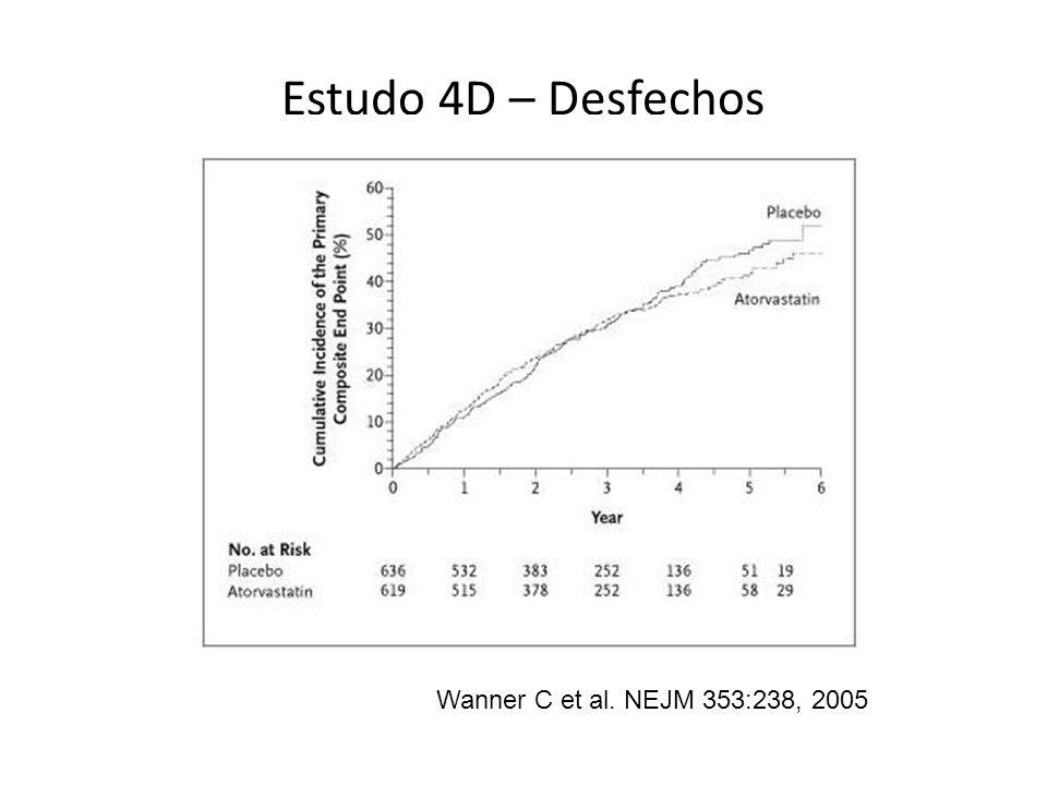Estudo 4D – Desfechos Wanner C et al. NEJM 353:238, 2005