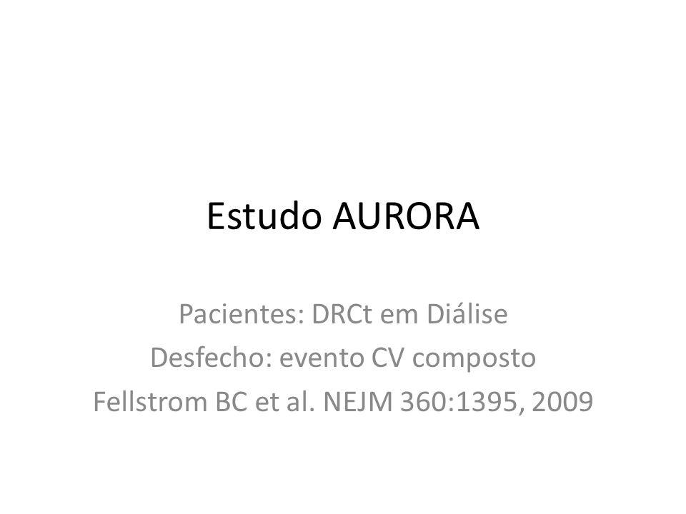 Estudo AURORA Pacientes: DRCt em Diálise Desfecho: evento CV composto Fellstrom BC et al.