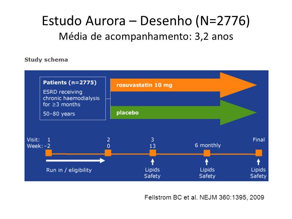 Estudo Aurora – Desenho (N=2776) Média de acompanhamento: 3,2 anos Fellstrom BC et al.