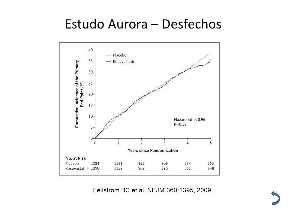 Estudo Aurora – Desfechos Fellstrom BC et al. NEJM 360:1395, 2009