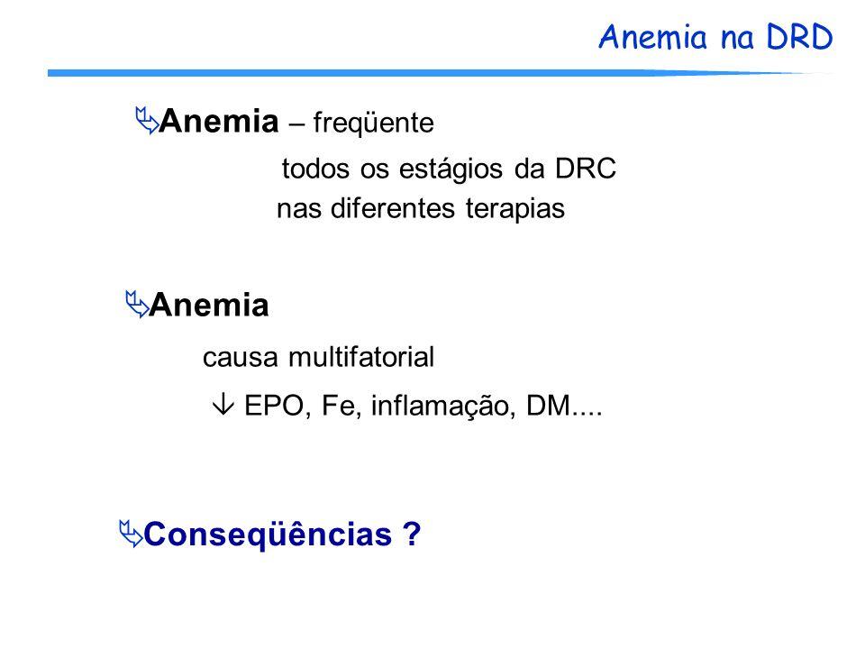 Anemia na DRD Anemia – freqüente todos os estágios da DRC nas diferentes terapias Conseqüências ? Anemia causa multifatorial EPO, Fe, inflamação, DM..