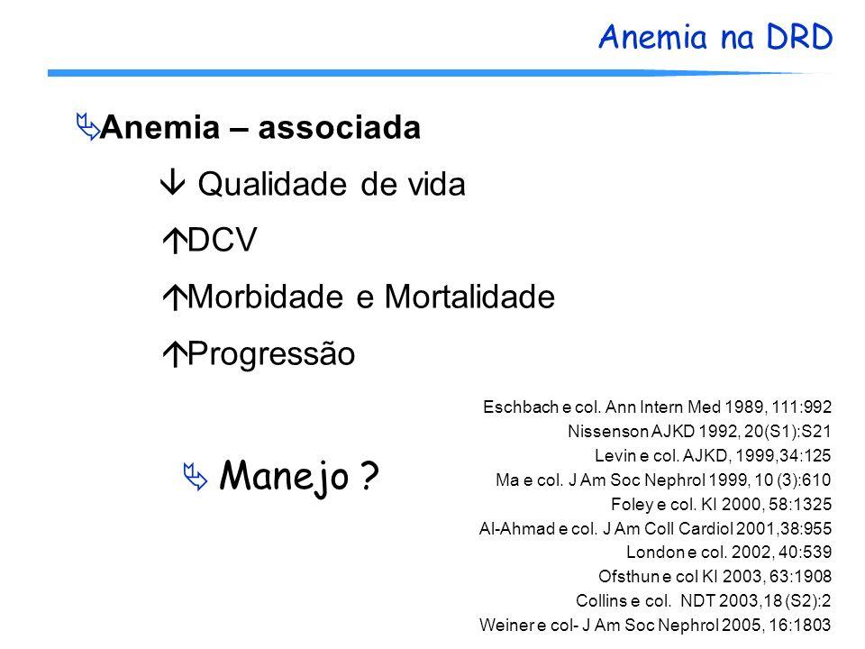 Anemia na DRD Anemia – associada Qualidade de vida DCV Morbidade e Mortalidade Progressão Eschbach e col. Ann Intern Med 1989, 111:992 Nissenson AJKD