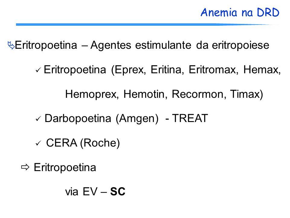 Anemia na DRD Eritropoetina – Agentes estimulante da eritropoiese Eritropoetina (Eprex, Eritina, Eritromax, Hemax, Hemoprex, Hemotin, Recormon, Timax)