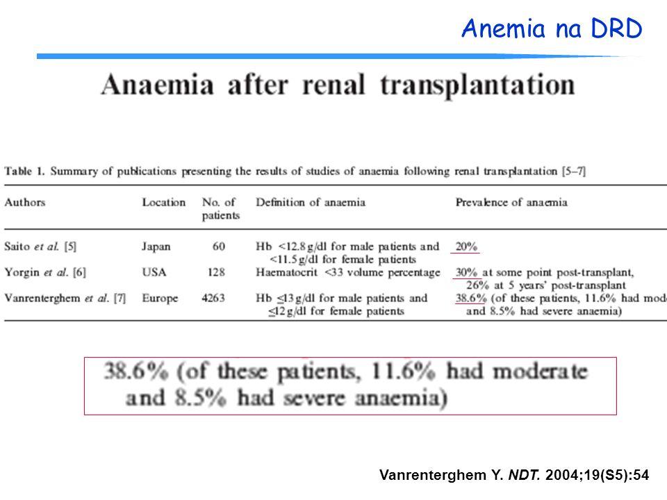 Anemia na DRD Vanrenterghem Y. NDT. 2004;19(S5):54