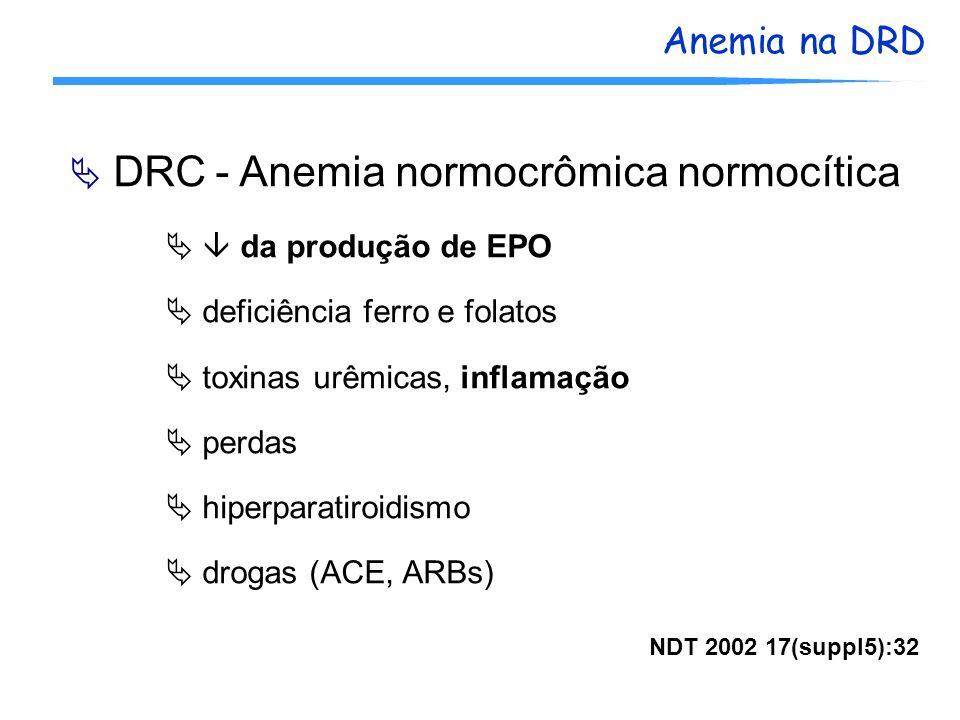 Anemia na DRD DRC - Anemia normocrômica normocítica da produção de EPO deficiência ferro e folatos toxinas urêmicas, inflamação perdas hiperparatiroid
