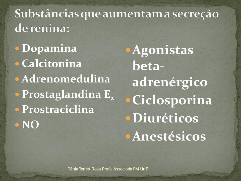 Dopamina Calcitonina Adrenomedulina Prostaglandina E 2 Prostraciclina NO Agonistas beta- adrenérgico Ciclosporina Diuréticos Anestésicos