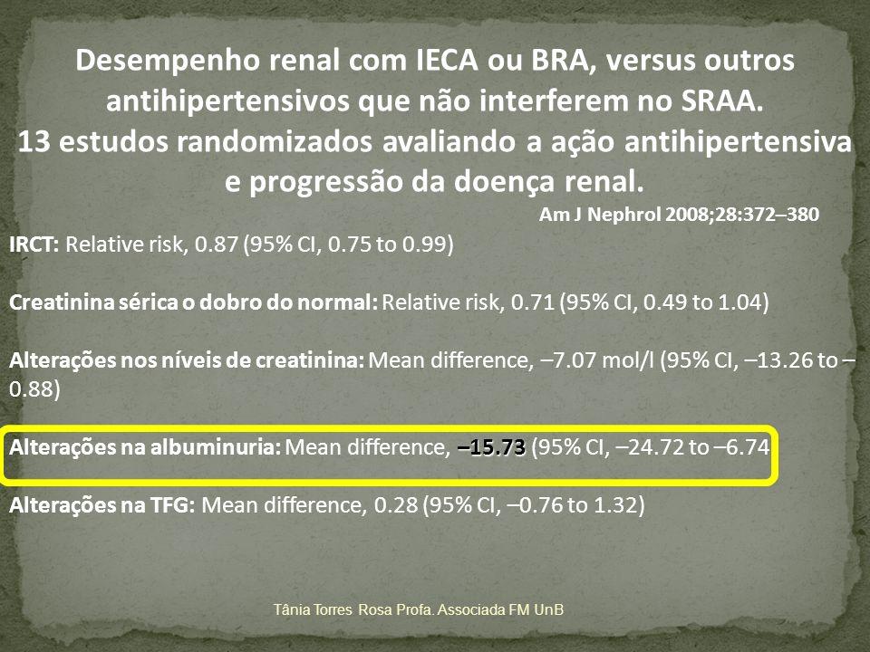 Desempenho renal com IECA ou BRA, versus outros antihipertensivos que não interferem no SRAA. 13 estudos randomizados avaliando a ação antihipertensiv