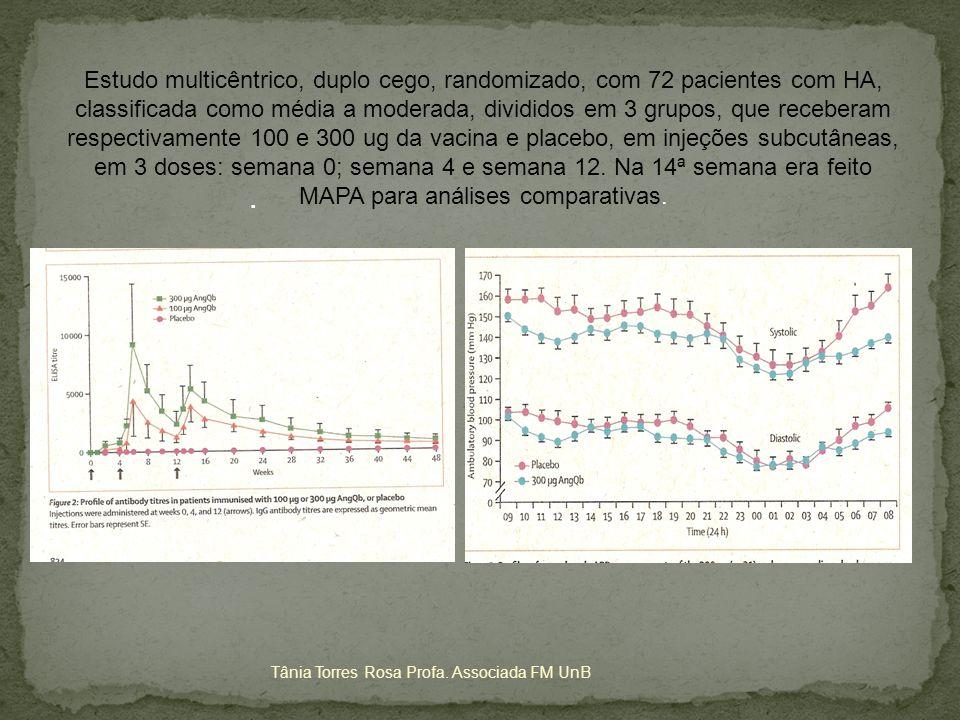 Tânia Torres Rosa Profa. Associada FM UnB. Estudo multicêntrico, duplo cego, randomizado, com 72 pacientes com HA, classificada como média a moderada,
