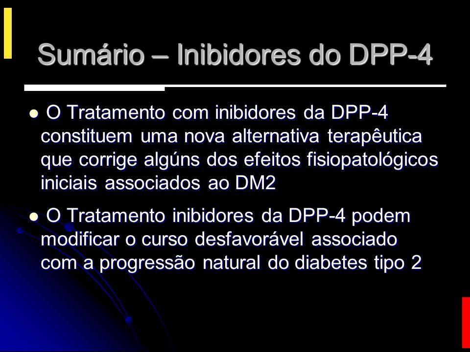 Resumo: Gliptina Conveniência posológica: terapia oral Mecanismo fisiológico: aumento do GLP-1 em resposta à refeição.