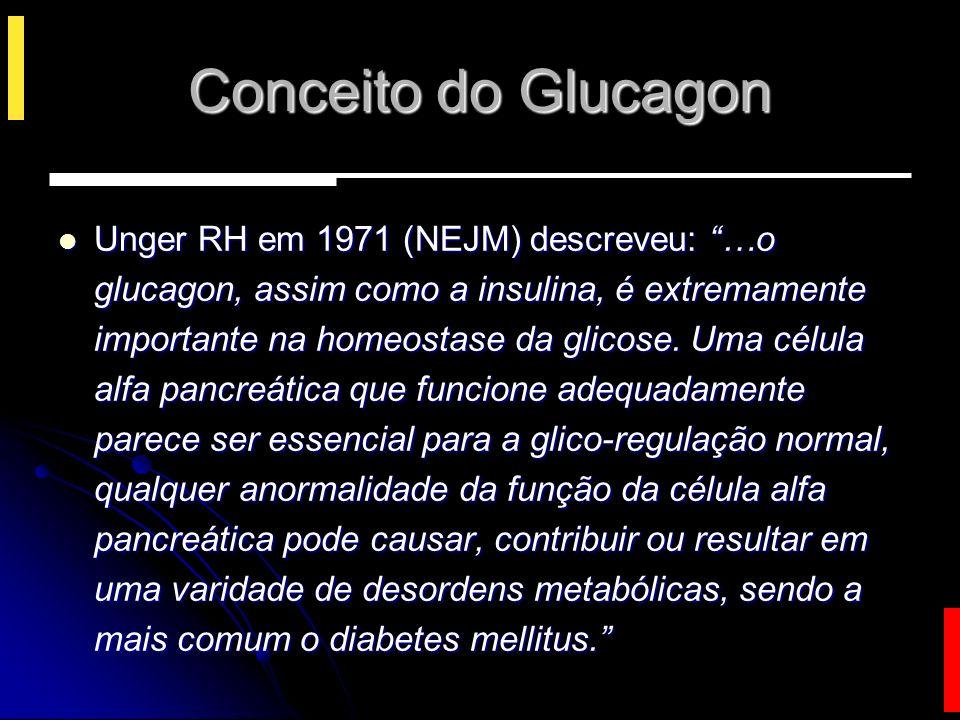 Adaptado de Muller WA – NEJM 1970; 283:109 Glucagon (pg/mL) Secreção de Glucagon no Diabetes Tipo 2 após uma Refeição Rica em Carboidratos GlucagonGlucagon 80 100 120 140 160 –60 0 0 60 120 180 240 Tempo (min) NormaisNormais DM2DM2 RefeiçãoRefeição