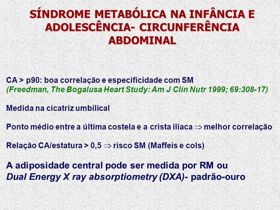 SÍNDROME METABÓLICA NA INFÂNCIA E ADOLESCÊNCIA- CIRCUNFERÊNCIA ABDOMINAL CA > p90: boa correlação e especificidade com SM (Freedman, The Bogalusa Hear
