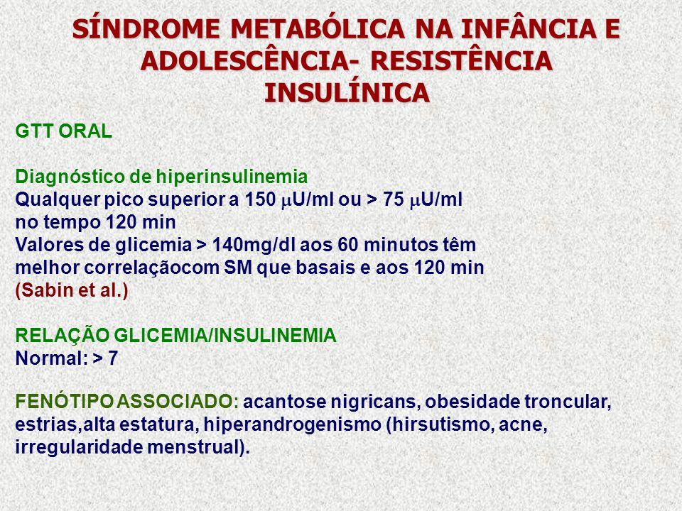 SÍNDROME METABÓLICA NA INFÂNCIA E ADOLESCÊNCIA- RESISTÊNCIA INSULÍNICA GTT ORAL Diagnóstico de hiperinsulinemia Qualquer pico superior a 150 U/ml ou >