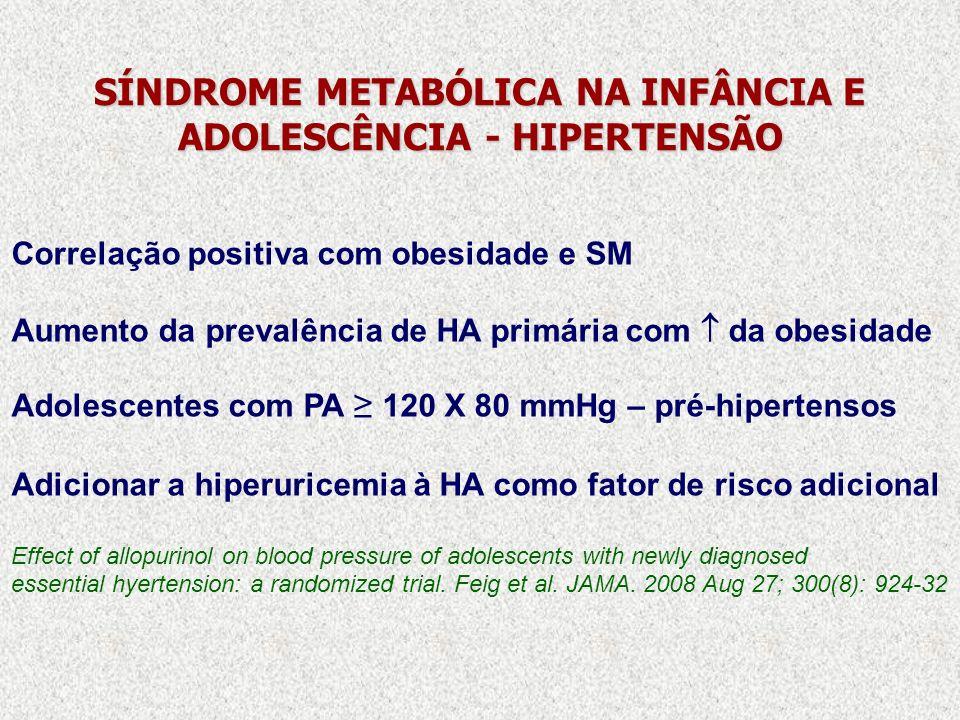 SÍNDROME METABÓLICA NA INFÂNCIA E ADOLESCÊNCIA - HIPERTENSÃO Correlação positiva com obesidade e SM Aumento da prevalência de HA primária com da obesi