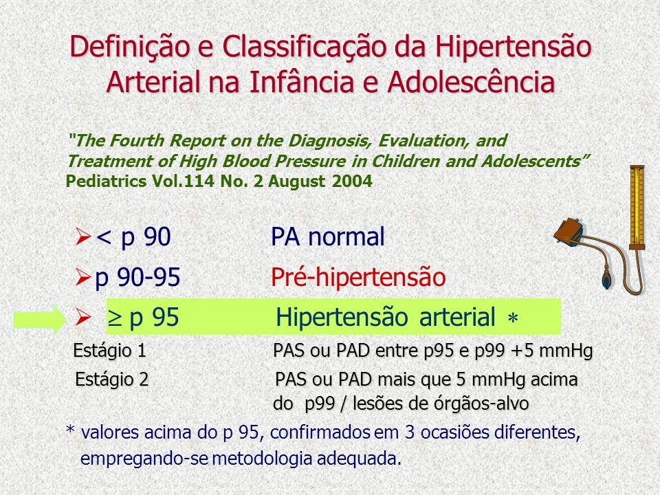 Definição e Classificação da Hipertensão Arterial na Infância e Adolescência The Fourth Report on the Diagnosis, Evaluation, and Treatment of High Blo