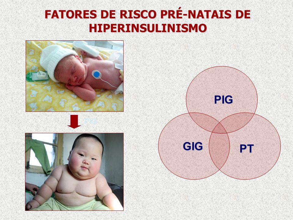 PIG FATORES DE RISCO PRÉ-NATAIS DE HIPERINSULINISMO PIG GIG PT