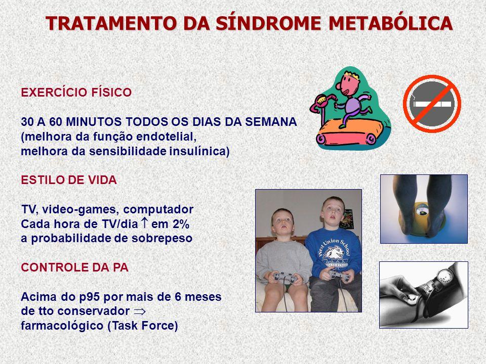TRATAMENTO DA SÍNDROME METABÓLICA EXERCÍCIO FÍSICO 30 A 60 MINUTOS TODOS OS DIAS DA SEMANA (melhora da função endotelial, melhora da sensibilidade ins