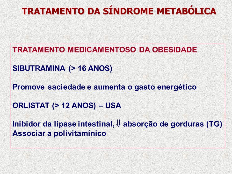 TRATAMENTO DA SÍNDROME METABÓLICA TRATAMENTO MEDICAMENTOSO DA OBESIDADE SIBUTRAMINA (> 16 ANOS) Promove saciedade e aumenta o gasto energético ORLISTA