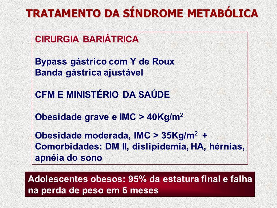TRATAMENTO DA SÍNDROME METABÓLICA CIRURGIA BARIÁTRICA Bypass gástrico com Y de Roux Banda gástrica ajustável CFM E MINISTÉRIO DA SAÚDE Obesidade grave