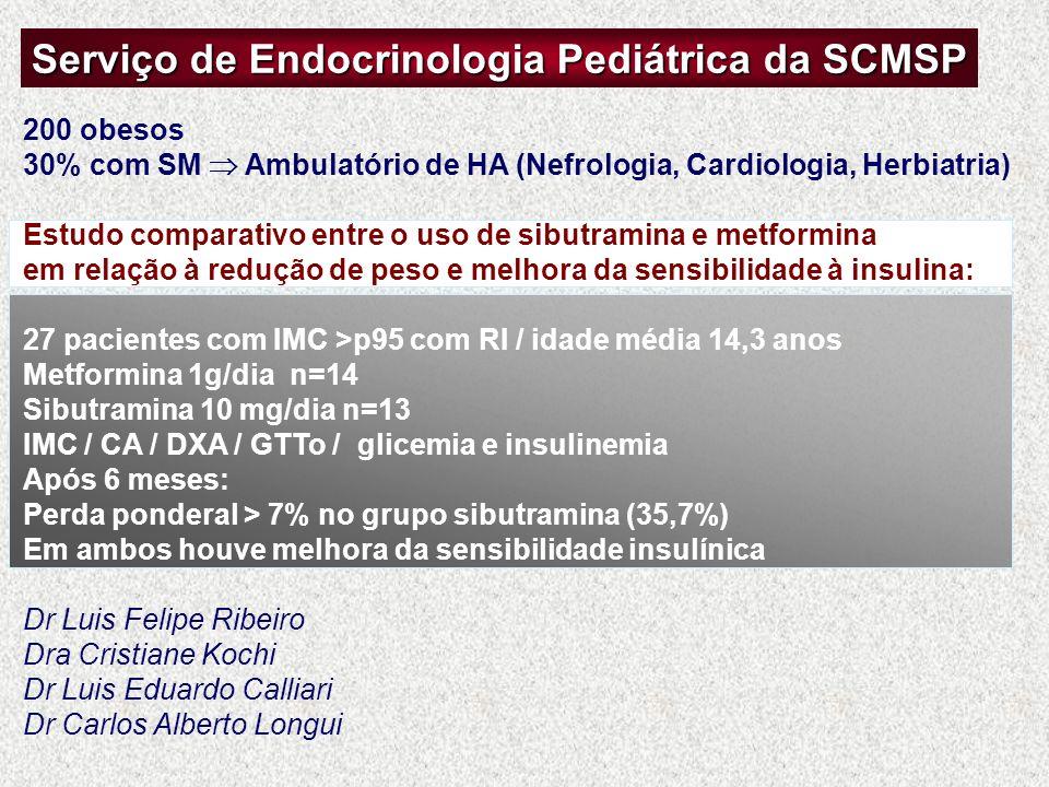 200 obesos 30% com SM Ambulatório de HA (Nefrologia, Cardiologia, Herbiatria) Estudo comparativo entre o uso de sibutramina e metformina em relação à