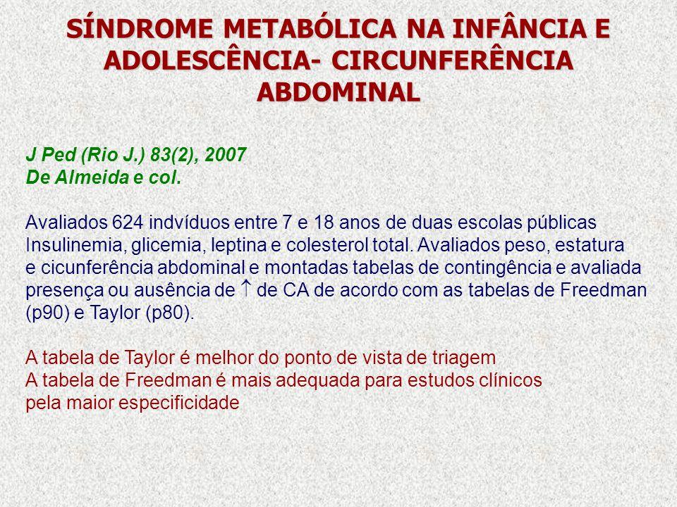 SÍNDROME METABÓLICA NA INFÂNCIA E ADOLESCÊNCIA- CIRCUNFERÊNCIA ABDOMINAL J Ped (Rio J.) 83(2), 2007 De Almeida e col. Avaliados 624 indvíduos entre 7