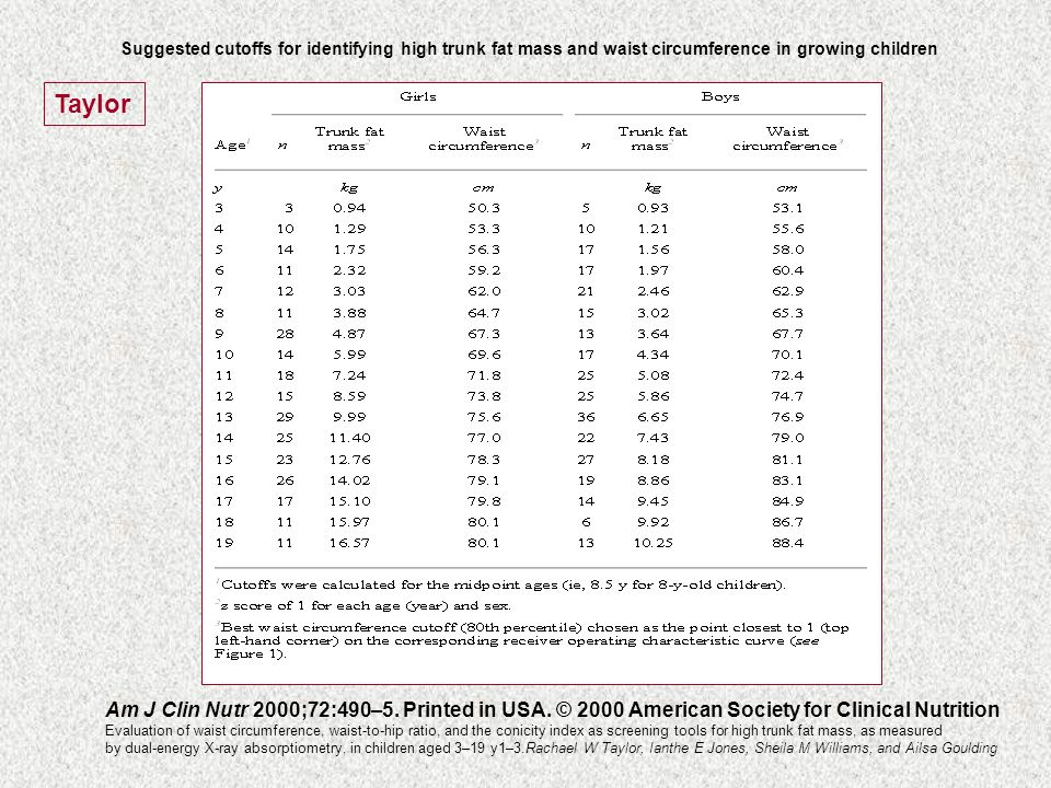 Am J Clin Nutr 2000;72:490–5. Printed in USA. © 2000 American Society for Clinical Nutrition Evaluation of waist circumference, waist-to-hip ratio, an
