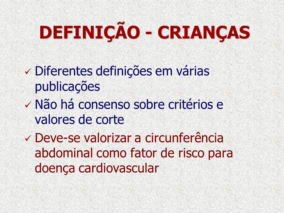 DEFINIÇÃO - CRIANÇAS Diferentes definições em várias publicações Não há consenso sobre critérios e valores de corte Deve-se valorizar a circunferência