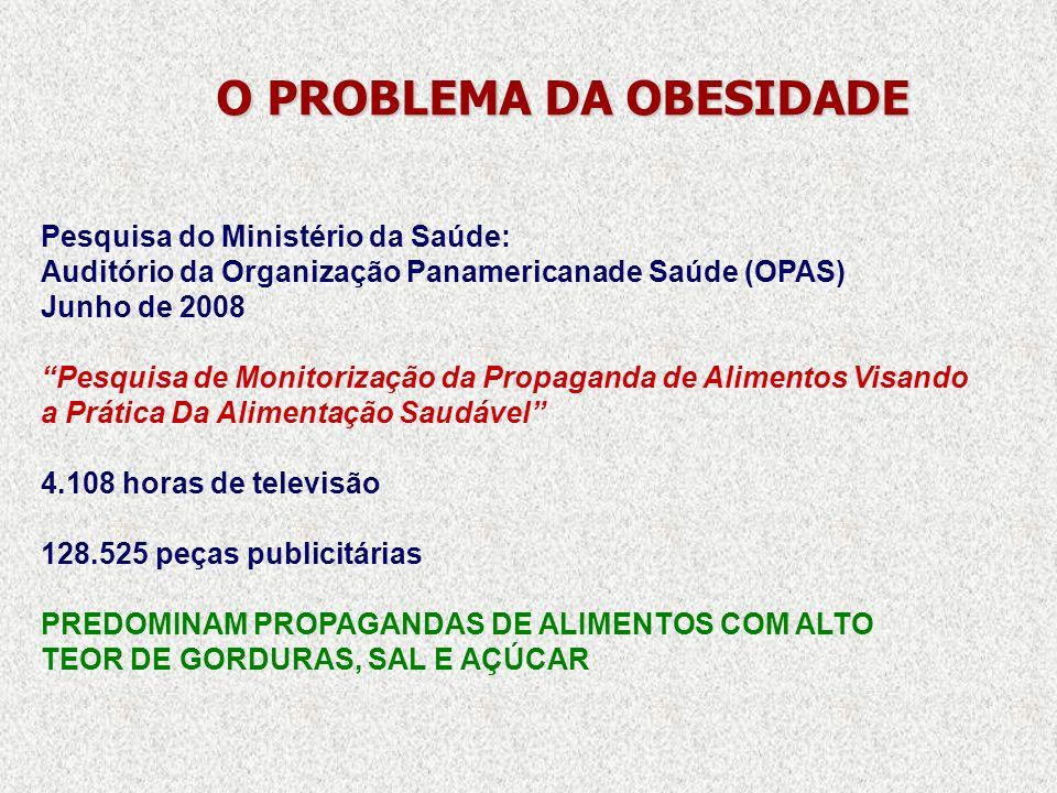 O PROBLEMA DA OBESIDADE O PROBLEMA DA OBESIDADE Pesquisa do Ministério da Saúde: Auditório da Organização Panamericanade Saúde (OPAS) Junho de 2008 Pe