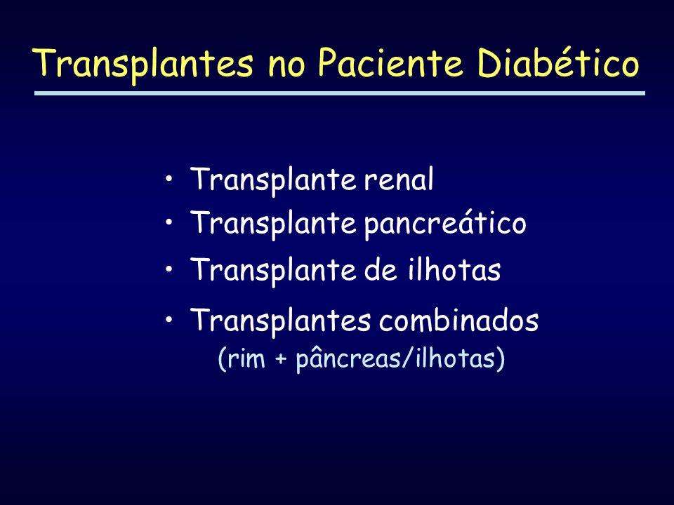 Transplantes no Paciente Diabético Transplante renal Transplante pancreático Transplante de ilhotas Transplantes combinados (rim + pâncreas/ilhotas)