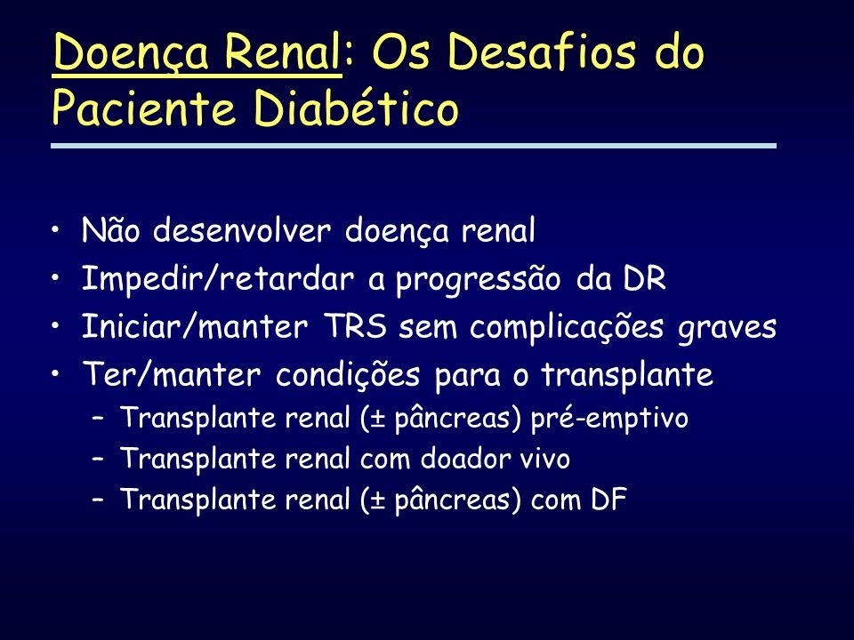 Doença Renal: Os Desafios do Paciente Diabético Não desenvolver doença renal Impedir/retardar a progressão da DR Iniciar/manter TRS sem complicações g