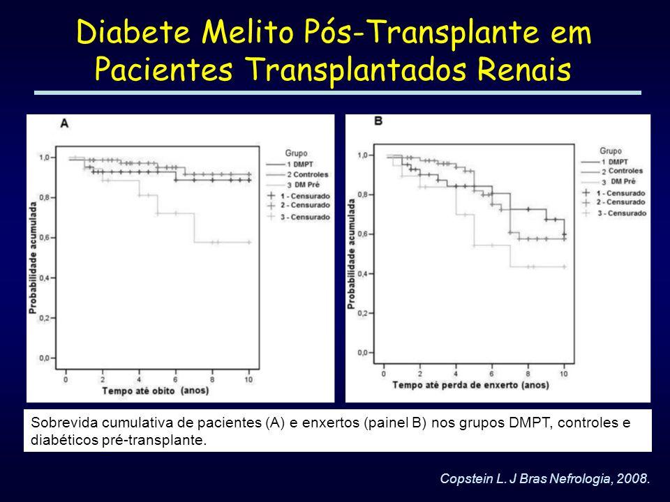 Diabete Melito Pós-Transplante em Pacientes Transplantados Renais Sobrevida cumulativa de pacientes (A) e enxertos (painel B) nos grupos DMPT, control