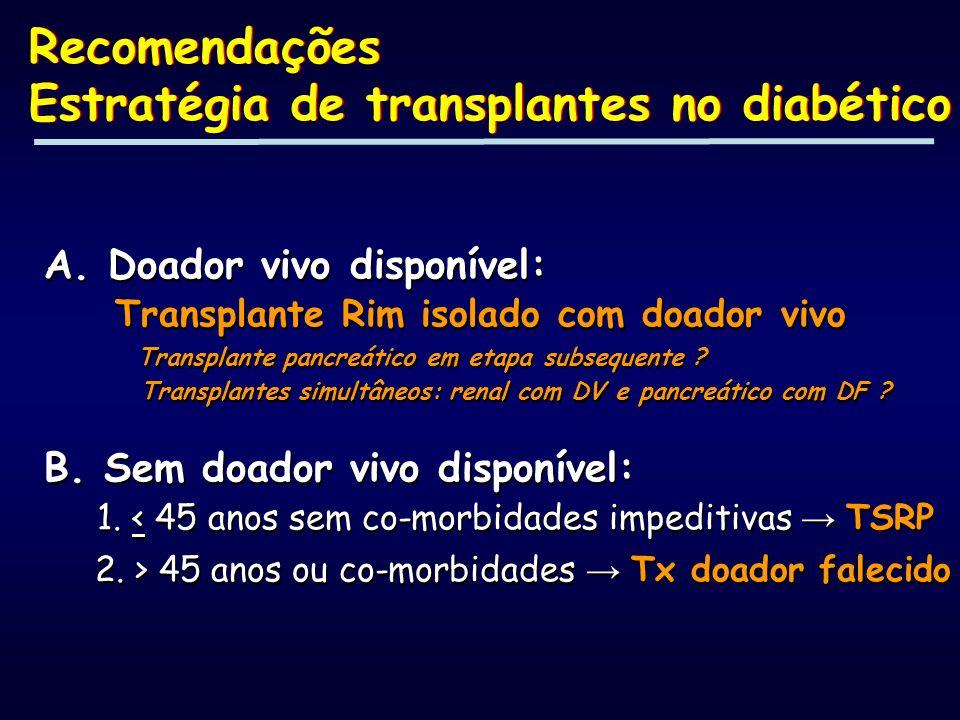 A. Doador vivo disponível: Transplante Rim isolado com doador vivo Transplante pancreático em etapa subsequente ? Transplantes simultâneos: renal com