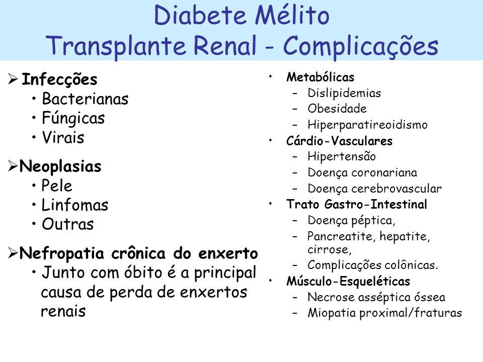 Diabete Mélito Transplante Renal - Complicações Metabólicas –Dislipidemias –Obesidade –Hiperparatireoidismo Cárdio-Vasculares –Hipertensão –Doença cor