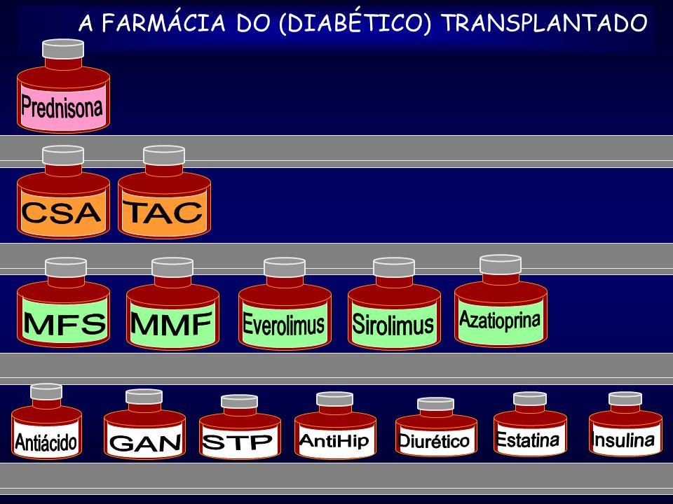 A FARMÁCIA DO (DIABÉTICO) TRANSPLANTADO