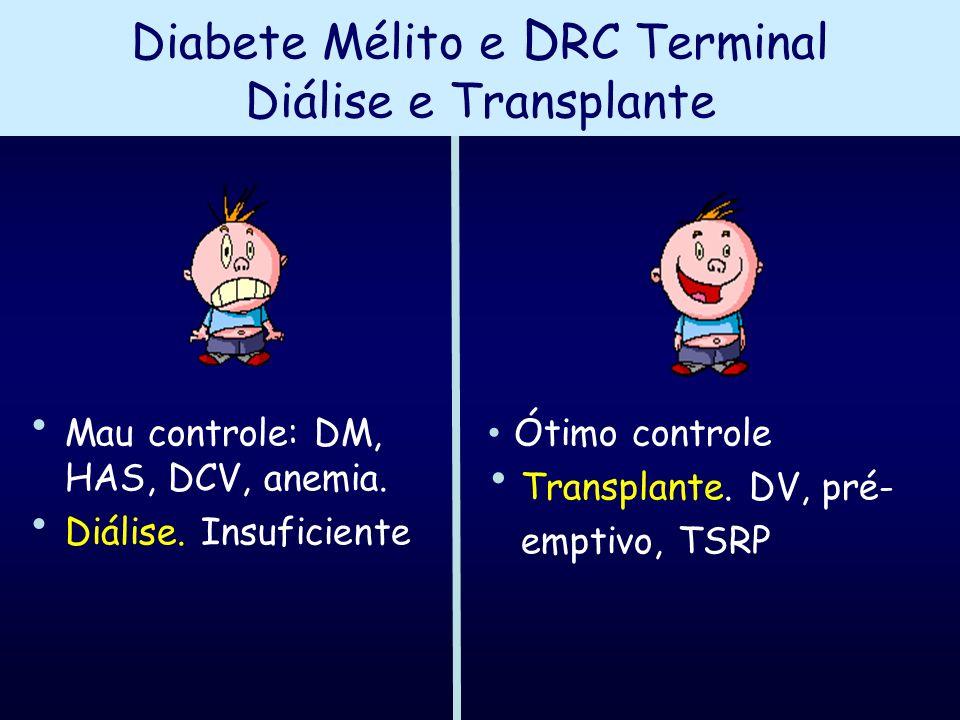 Mau controle: DM, HAS, DCV, anemia. Diálise. Insuficiente Diabete Mélito e D RC Terminal Diálise e Transplante Ótimo controle Transplante. DV, pré- em
