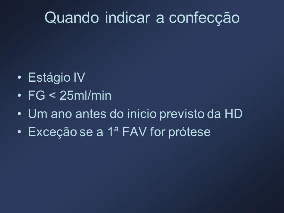 Quando indicar a confecção Estágio IV FG < 25ml/min Um ano antes do inicio previsto da HD Exceção se a 1ª FAV for prótese